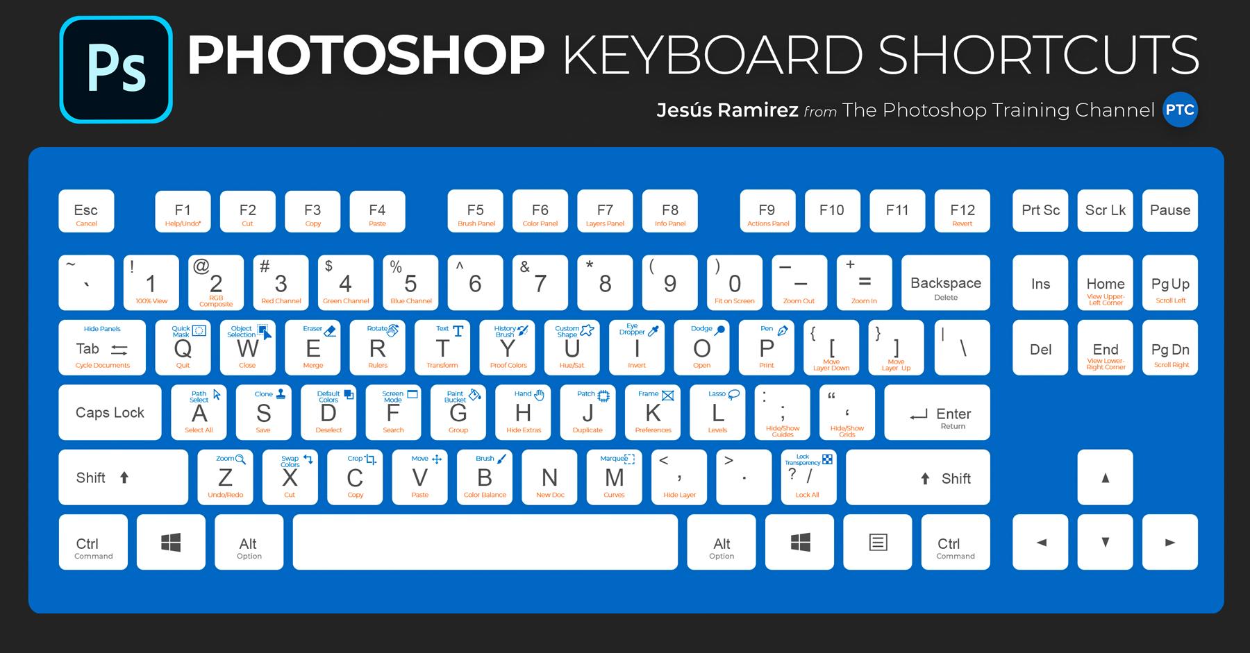 Keyboard shortcuts in Windows - Windows Help